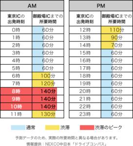 5.4(下り)