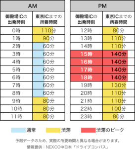 5.6(上り)